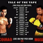 Manny Pacquiao-Shane Mosley-Tale-of-the-Tape